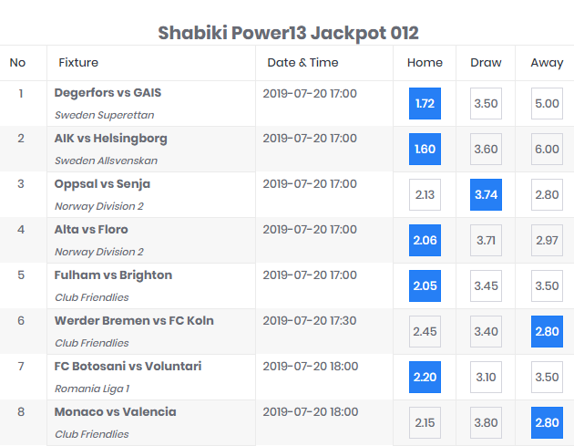 Free Shabiki power 13 Prediction – MULTIBET